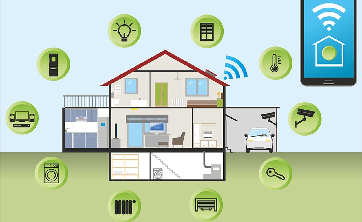 Afbeelding van Internet of Things: dit is de toekomst